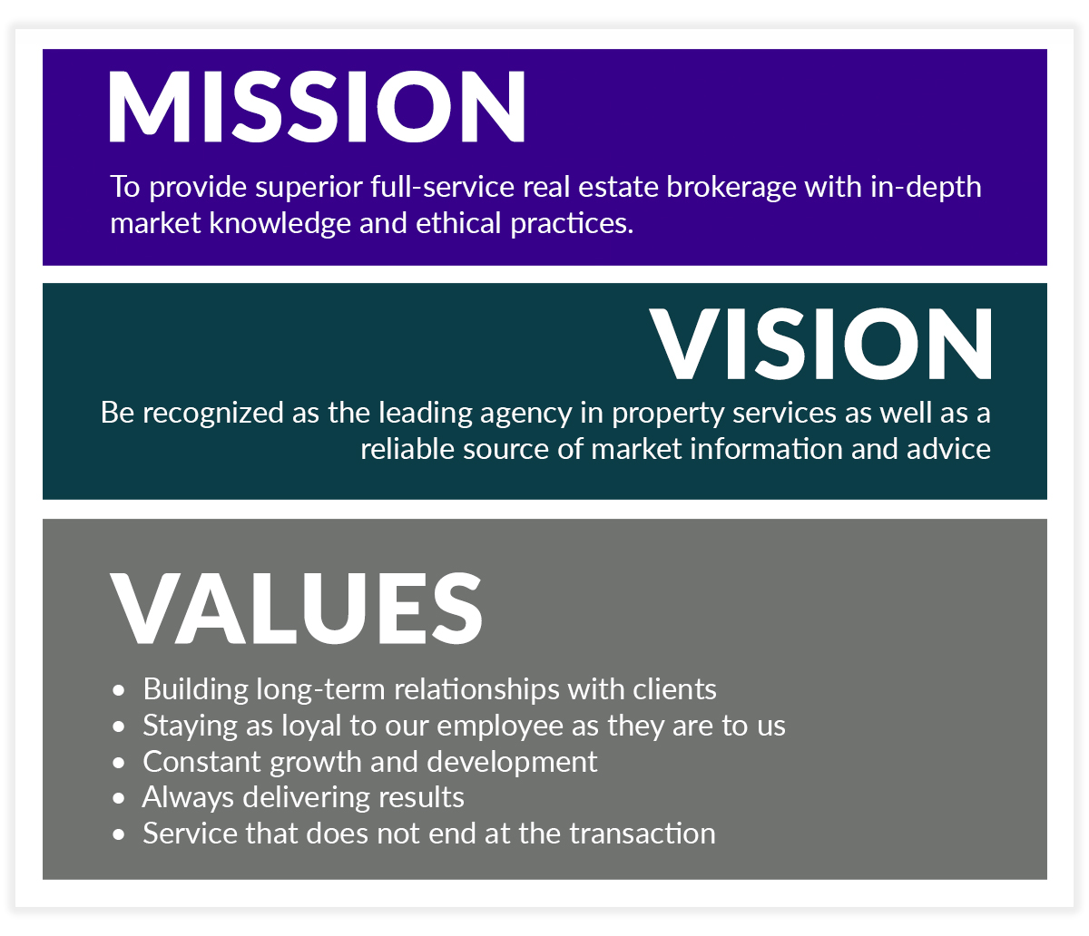 how to build your vision mission values statement